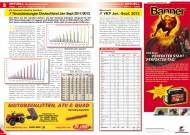 ATV&QUAD Magazin 2012/11-12, Seite 8-9: Neuzulassungen Deutschland und Österreich Januar bis September 2011 / 2012